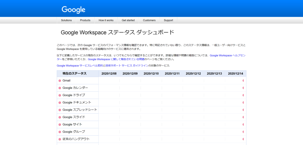 Googleの全サービスがサービスを停止している画像